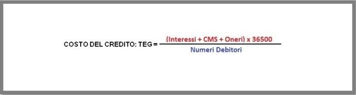 Riteg Bank Web: calcolo del TEG e verifica usura. Formula matematica finanziaria