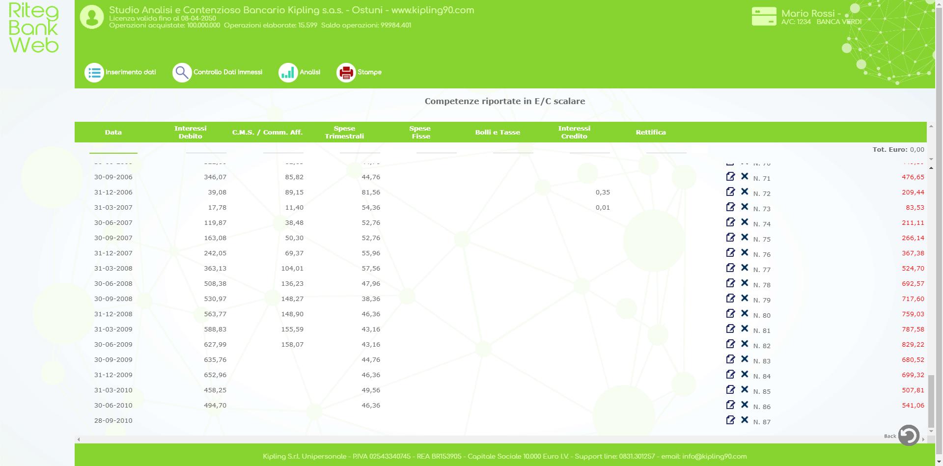 Riteg Bank Web - Inserimento competenze